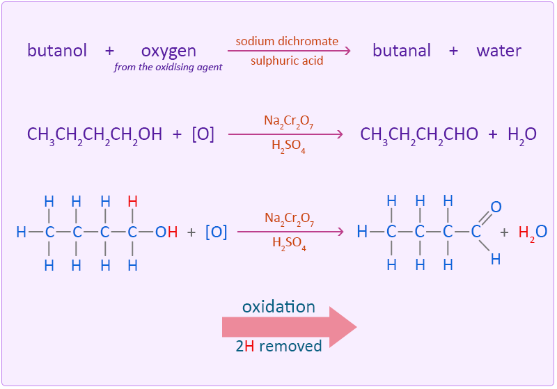 Oxidation Of Butanol Easy Exam Revision Notes For Gsce Chemistry