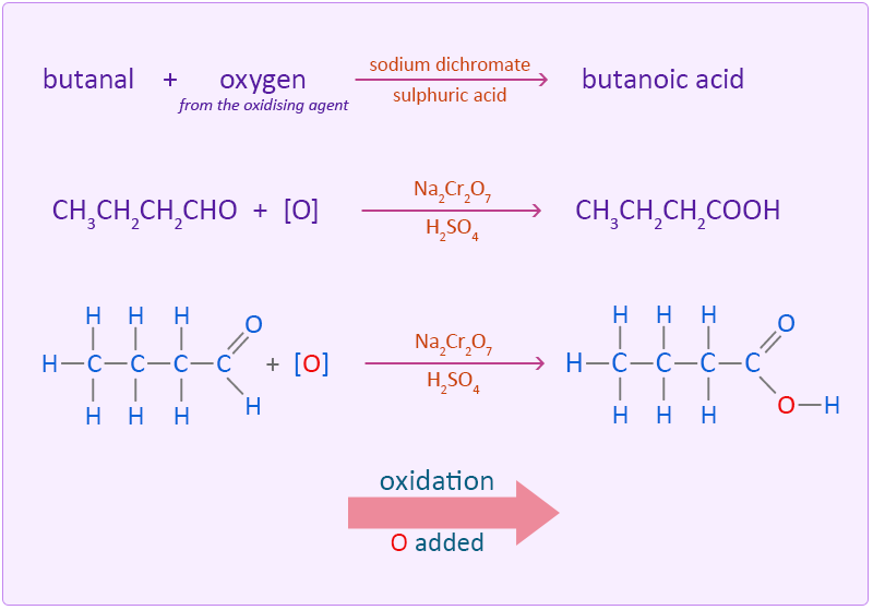 reactions of butanols with hydrbromic acid For this experiment our primary goal was to observe and note the reaction of butanols with hydrobromic acid reactions of butanols with hydrbromic acid essay.