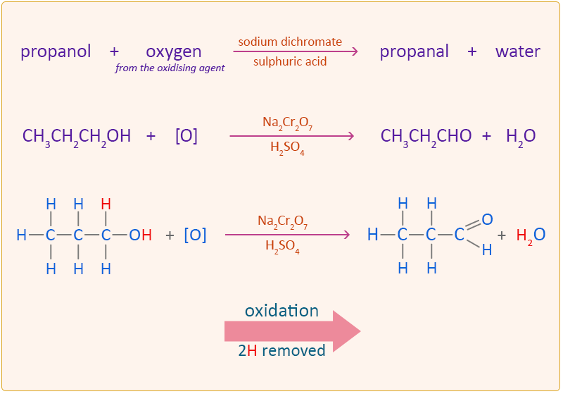 relationship between propanal and propanone common