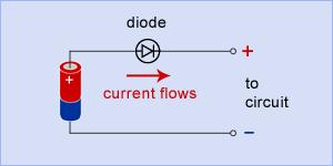 Diodes Physics Gcse Coursework - image 2