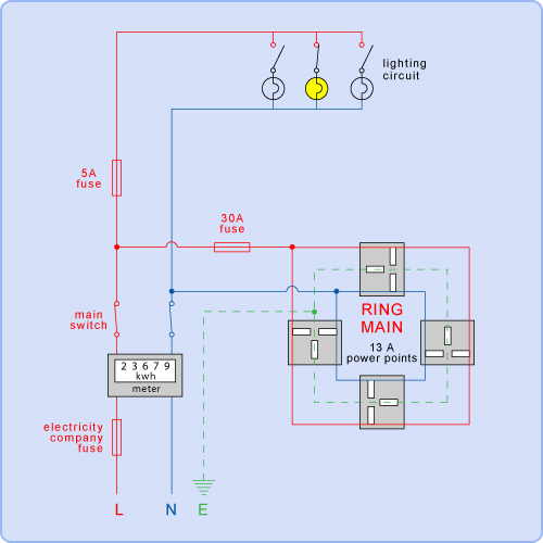 house wiring ac or dc ireleast info house wiring ac or dc wiring diagram wiring house