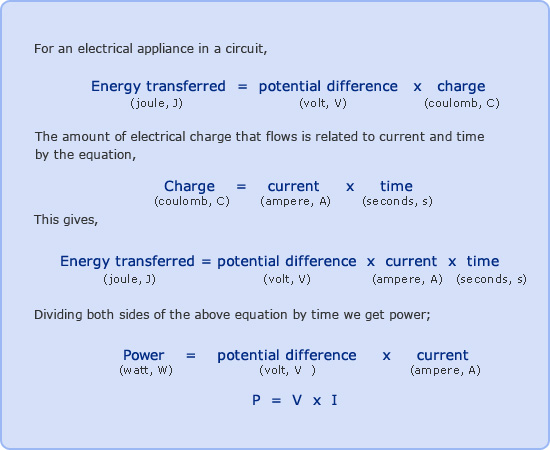 Electrical Formula Calculator : Equation to calculate electrical energy economical home