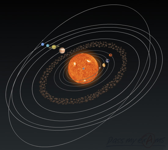 orbital motion of planets - photo #21