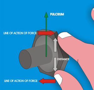 Forces & Motion - Principle of Moments - Pass My Exams: Easy